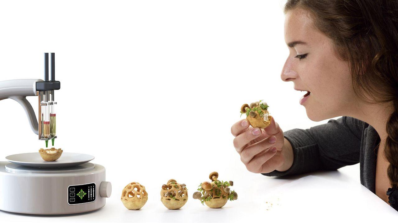 Ernährung Der Zukunft