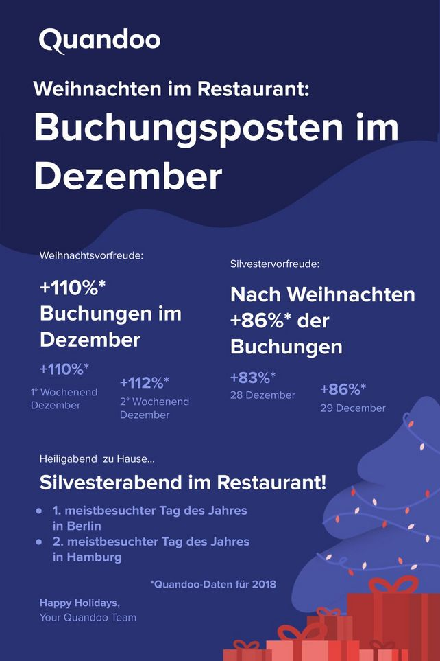 Weihnachten in hamburg essen gehen